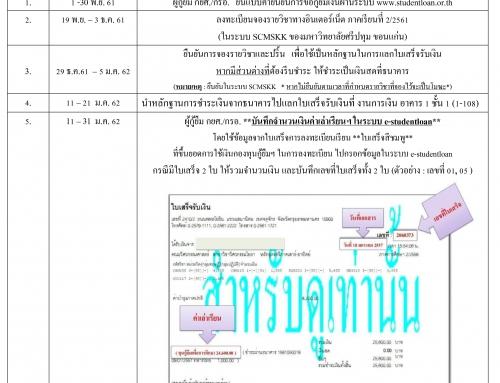 ปฏิทินและขั้นตอนการดำเนินการกู้ยืมเงินกองทุนฯ กยศ./กรอ. (รหัส 57-61) ภาคเรียนที่ 2/2561