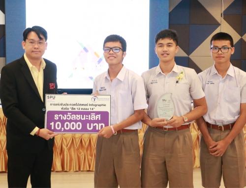 """ทีม SKWK Junior จากโรงเรียนศรีกระนวนวิทยาคม คว้ารางวัลชนะเลิศการประกวดโปสเตอร์ Infographic หัวข้อ """"ฮีต 12 คลอง 14"""""""