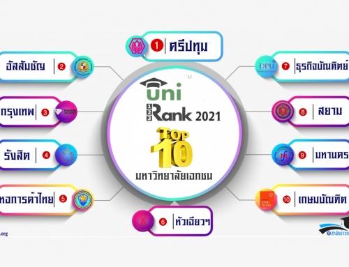 "Unirank ประกาศการจัดอันดับ ""มหาวิทยาลัยศรีปทุม"" ครองที่ 1 มหาวิทยาลัยเอกชนในประเทศไทย ปี 2021"